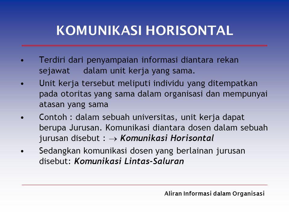Aliran Informasi dalam Organisasi KOMUNIKASI HORISONTAL Terdiri dari penyampaian informasi diantara rekan sejawat dalam unit kerja yang sama. Unit ker