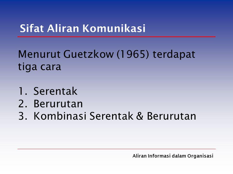 Aliran Informasi dalam Organisasi Menurut Guetzkow (1965) terdapat tiga cara 1.Serentak 2.Berurutan 3.Kombinasi Serentak & Berurutan Sifat Aliran Komu