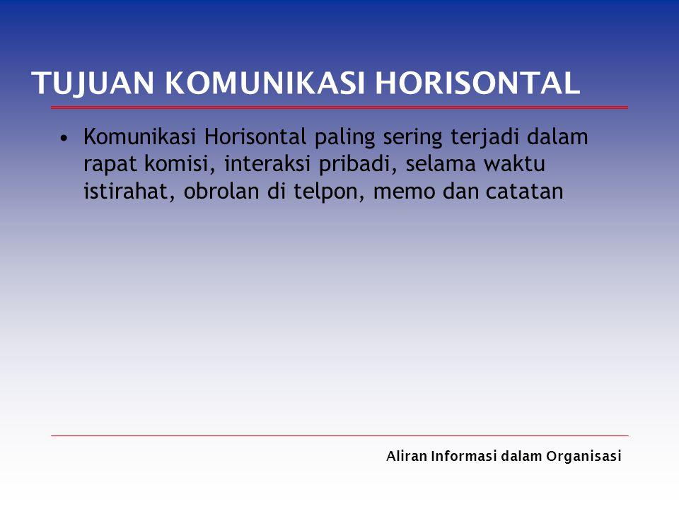 Aliran Informasi dalam Organisasi Komunikasi Horisontal paling sering terjadi dalam rapat komisi, interaksi pribadi, selama waktu istirahat, obrolan d