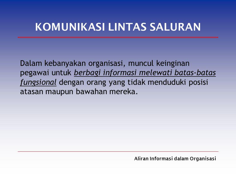 Aliran Informasi dalam Organisasi KOMUNIKASI LINTAS SALURAN Dalam kebanyakan organisasi, muncul keinginan pegawai untuk berbagi informasi melewati bat