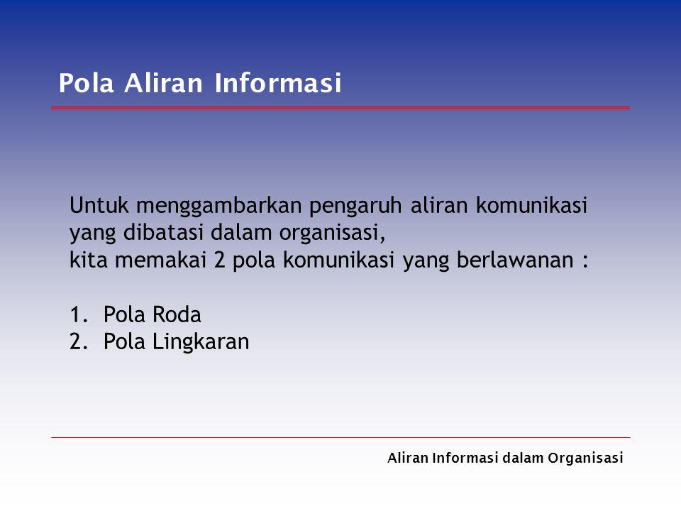 Aliran Informasi dalam Organisasi Pola Aliran Informasi Untuk menggambarkan pengaruh aliran komunikasi yang dibatasi dalam organisasi, kita memakai 2
