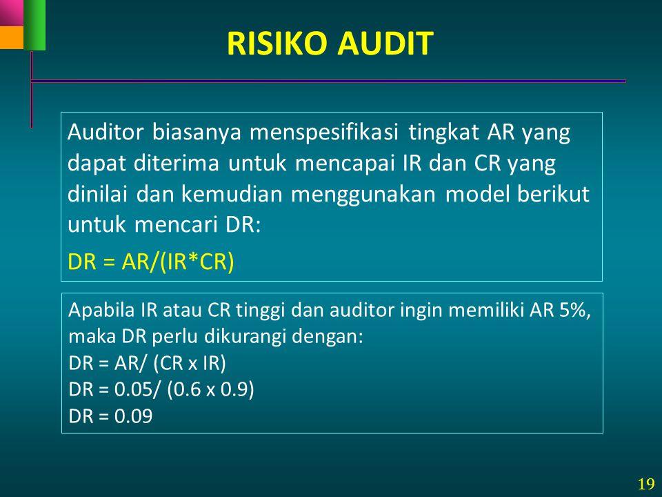 19 Auditor biasanya menspesifikasi tingkat AR yang dapat diterima untuk mencapai IR dan CR yang dinilai dan kemudian menggunakan model berikut untuk m