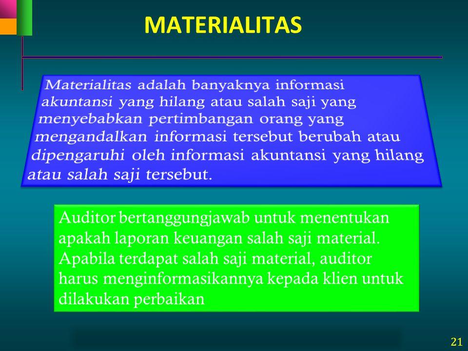 21 MATERIALITAS Auditor bertanggungjawab untuk menentukan apakah laporan keuangan salah saji material. Apabila terdapat salah saji material, auditor h