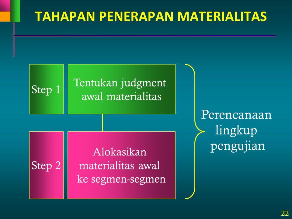 22 TAHAPAN PENERAPAN MATERIALITAS Step 1 Tentukan judgment awal materialitas Step 2 Alokasikan materialitas awal ke segmen-segmen Perencanaan lingkup