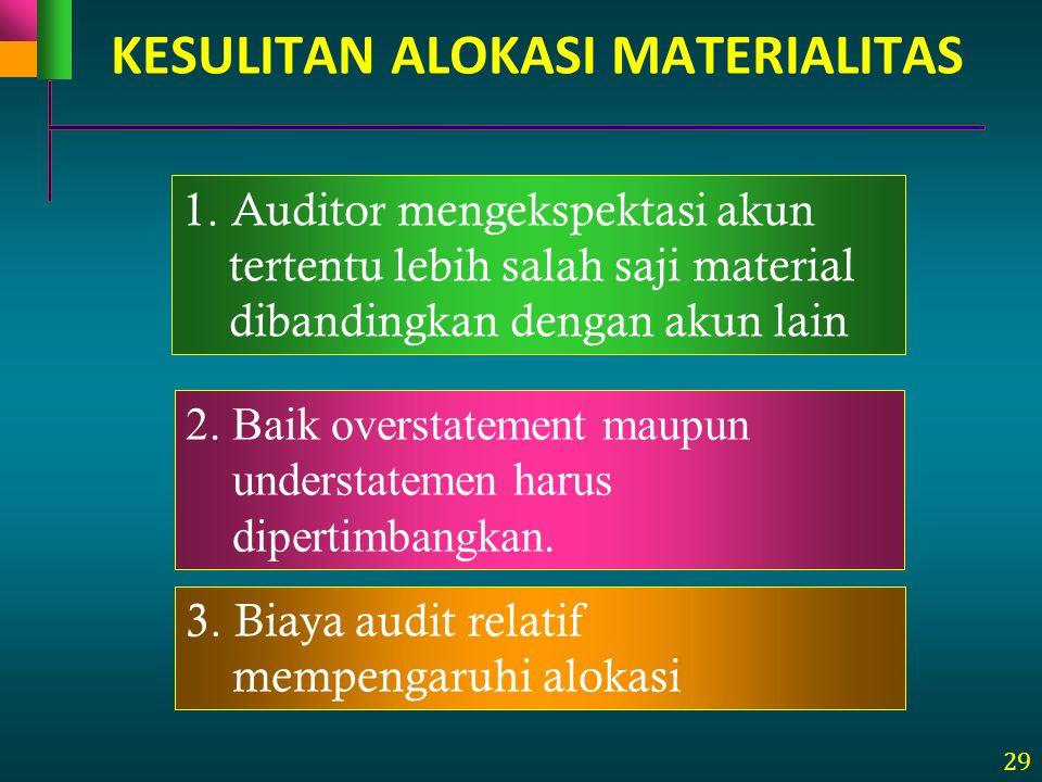 29 1. Auditor mengekspektasi akun tertentu lebih salah saji material dibandingkan dengan akun lain 2. Baik overstatement maupun understatemen harus di