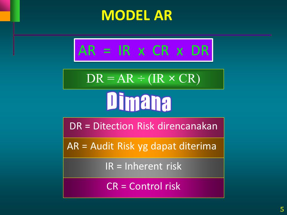 5 MODEL AR DR = AR ÷ (IR × CR) DR = Ditection Risk direncanakan AR = Audit Risk yg dapat diterima IR = Inherent risk CR = Control risk AR = IR x CR x DR