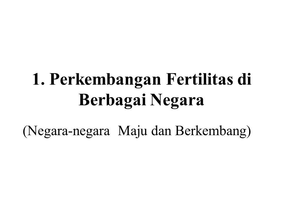 1. Perkembangan Fertilitas di Berbagai Negara (Negara-negara Maju dan Berkembang)