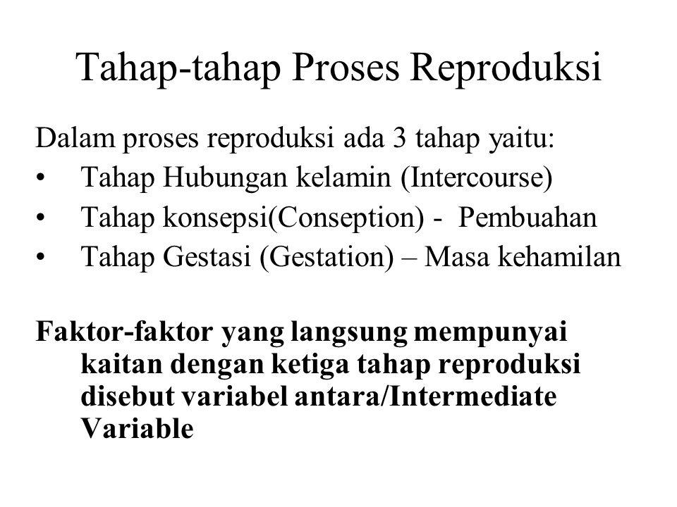 Tahap-tahap Proses Reproduksi Dalam proses reproduksi ada 3 tahap yaitu: Tahap Hubungan kelamin (Intercourse) Tahap konsepsi(Conseption) - Pembuahan T