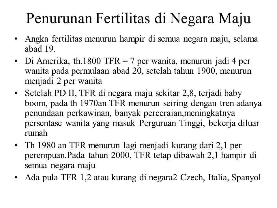 Penurunan Fertilitas di Negara Maju Angka fertilitas menurun hampir di semua negara maju, selama abad 19. Di Amerika, th.1800 TFR = 7 per wanita, menu