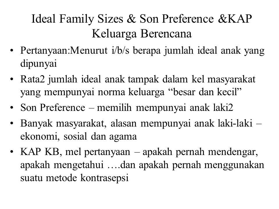 Ideal Family Sizes & Son Preference &KAP Keluarga Berencana Pertanyaan:Menurut i/b/s berapa jumlah ideal anak yang dipunyai Rata2 jumlah ideal anak ta