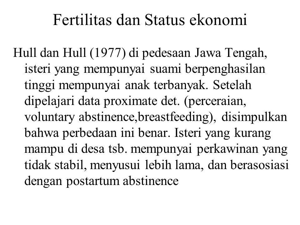 Fertilitas dan Status ekonomi Hull dan Hull (1977) di pedesaan Jawa Tengah, isteri yang mempunyai suami berpenghasilan tinggi mempunyai anak terbanyak