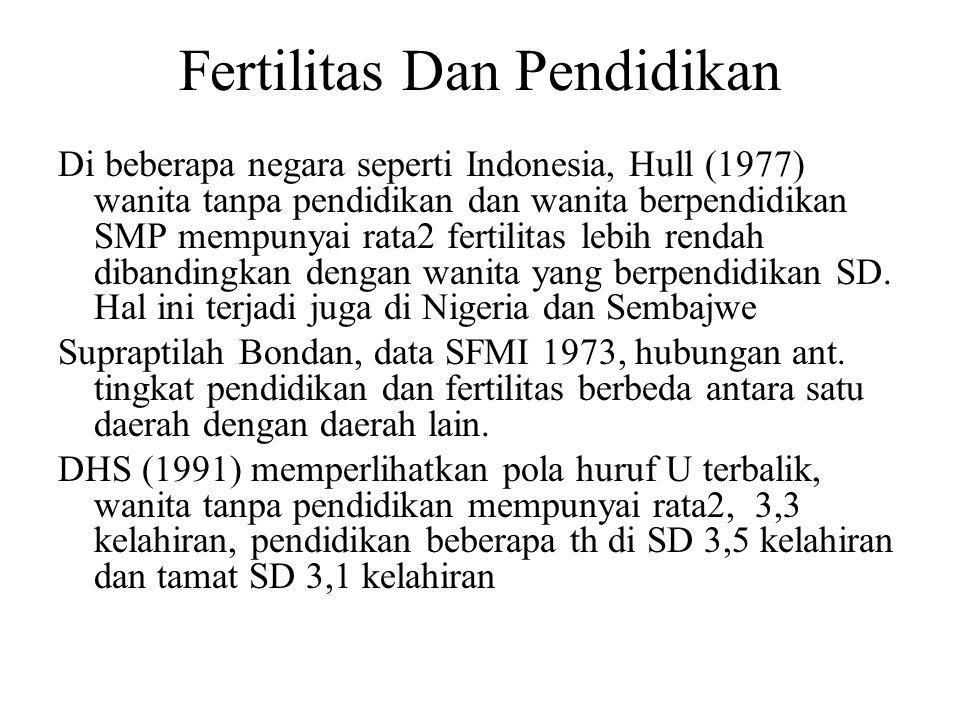 Fertilitas Dan Pendidikan Di beberapa negara seperti Indonesia, Hull (1977) wanita tanpa pendidikan dan wanita berpendidikan SMP mempunyai rata2 ferti