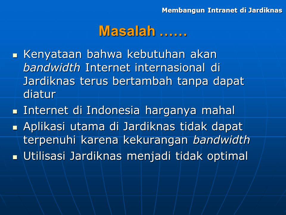 Masalah …… Kenyataan bahwa kebutuhan akan bandwidth Internet internasional di Jardiknas terus bertambah tanpa dapat diatur Kenyataan bahwa kebutuhan a