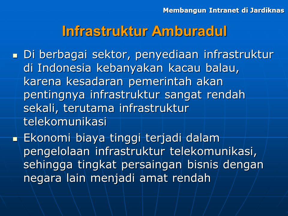 Infrastruktur Amburadul Di berbagai sektor, penyediaan infrastruktur di Indonesia kebanyakan kacau balau, karena kesadaran pemerintah akan pentingnya