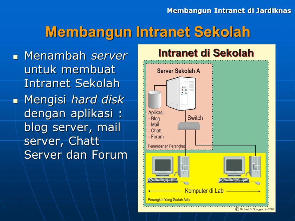 Membangun Intranet Sekolah Menambah server untuk membuat Intranet Sekolah Menambah server untuk membuat Intranet Sekolah Mengisi hard disk dengan apli