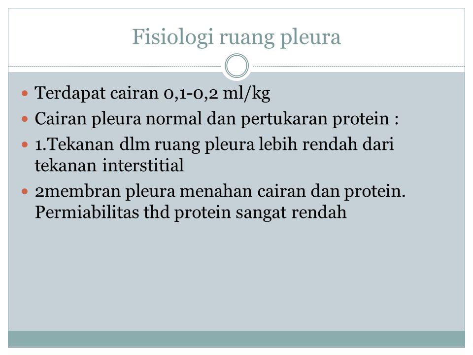 Fisiologi ruang pleura Terdapat cairan 0,1-0,2 ml/kg Cairan pleura normal dan pertukaran protein : 1.Tekanan dlm ruang pleura lebih rendah dari tekanan interstitial 2membran pleura menahan cairan dan protein.