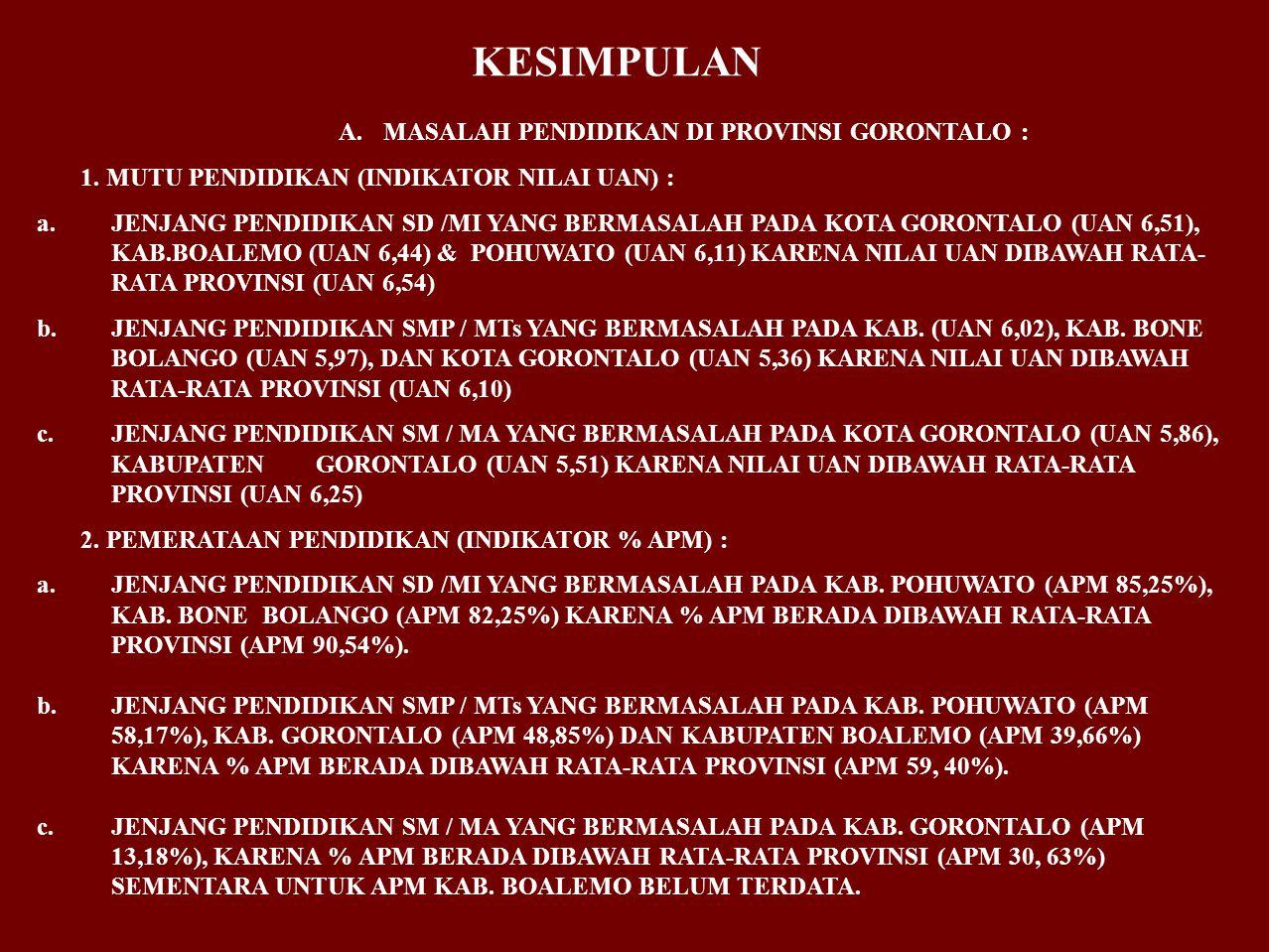 A.MASALAH PENDIDIKAN DI PROVINSI GORONTALO : 1. MUTU PENDIDIKAN (INDIKATOR NILAI UAN) : a.JENJANG PENDIDIKAN SD /MI YANG BERMASALAH PADA KOTA GORONTAL