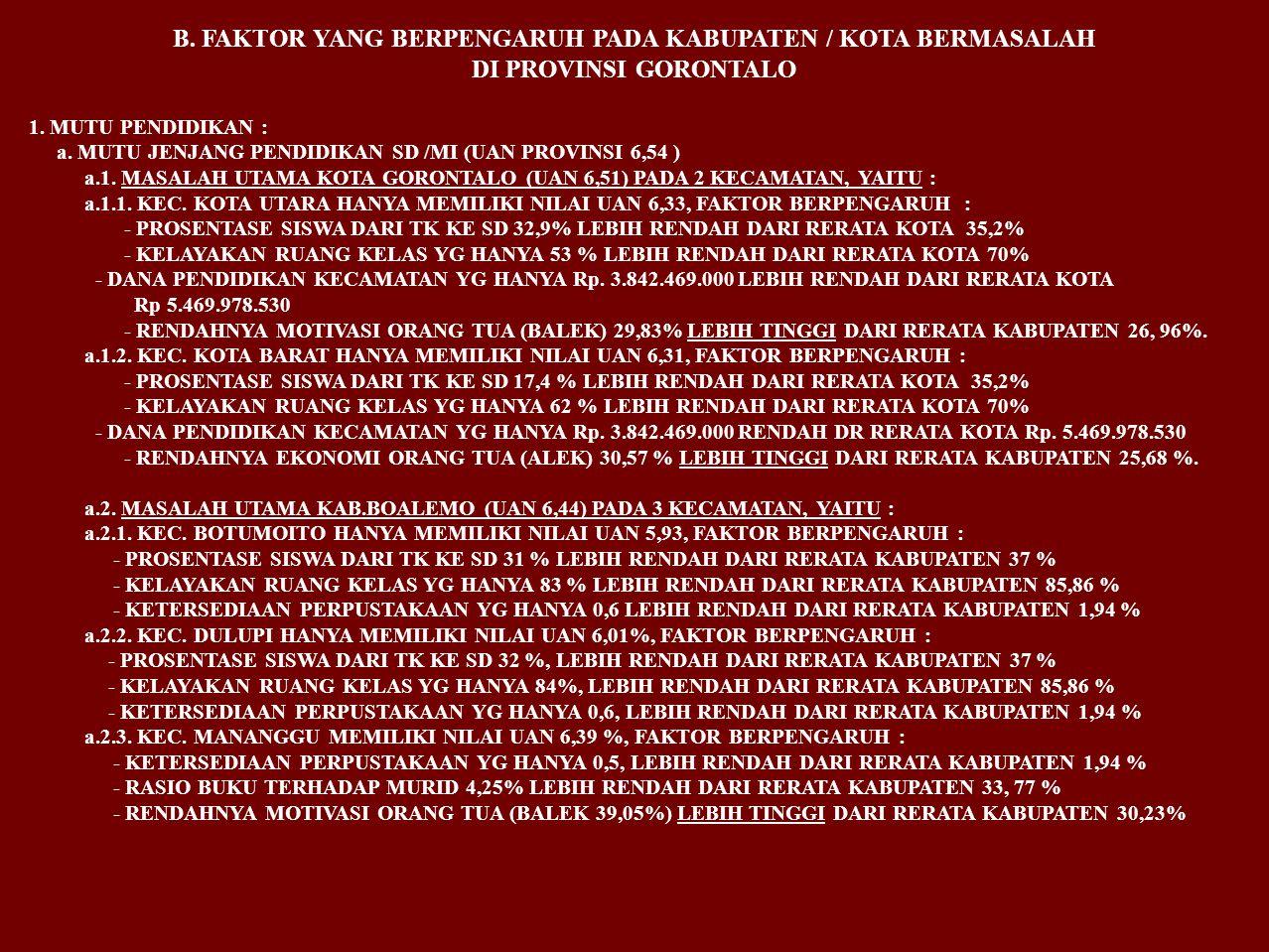 B. FAKTOR YANG BERPENGARUH PADA KABUPATEN / KOTA BERMASALAH DI PROVINSI GORONTALO 1. MUTU PENDIDIKAN : a. MUTU JENJANG PENDIDIKAN SD /MI (UAN PROVINSI