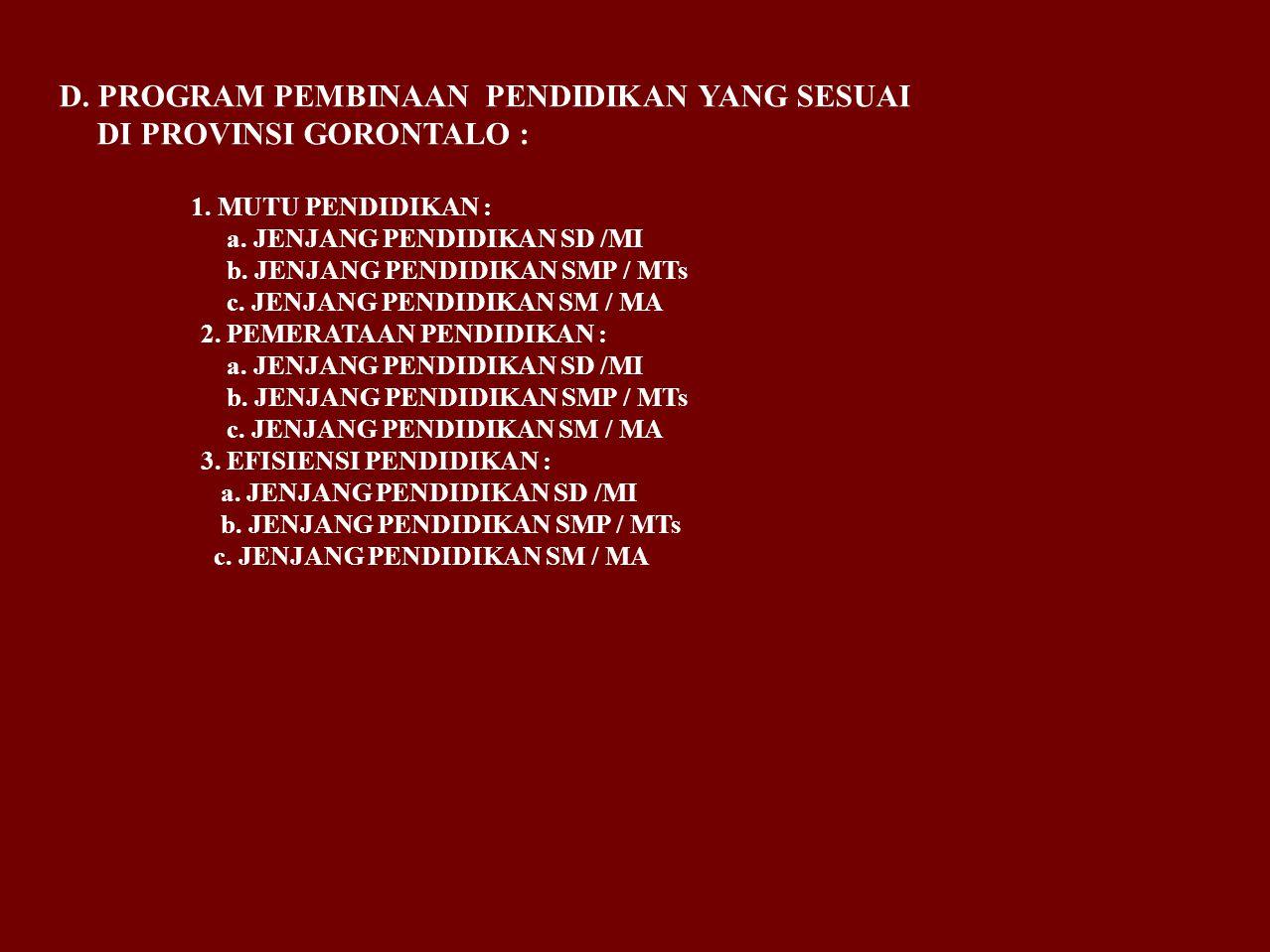 D.PROGRAM PEMBINAAN PENDIDIKAN YANG SESUAI DI PROVINSI GORONTALO : 1.