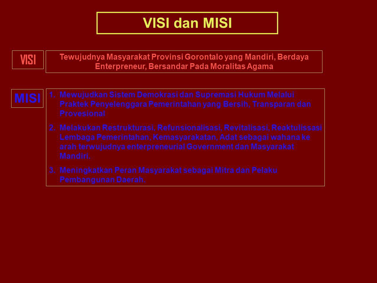 VISI dan MISI Tewujudnya Masyarakat Provinsi Gorontalo yang Mandiri, Berdaya Enterpreneur, Bersandar Pada Moralitas Agama 1.Mewujudkan Sistem Demokras