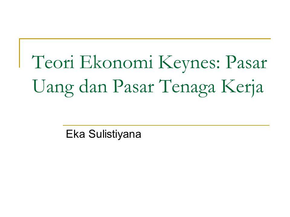 Pasar Uang (Keynes)  Pasar Uang adalah pertemuan antara permintaan akan uang (M D ) dengan penawaran uang (M S ).