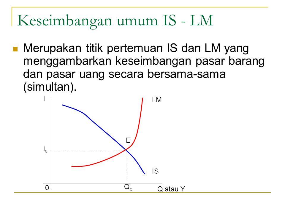 Keseimbangan umum IS - LM Merupakan titik pertemuan IS dan LM yang menggambarkan keseimbangan pasar barang dan pasar uang secara bersama-sama (simultan).
