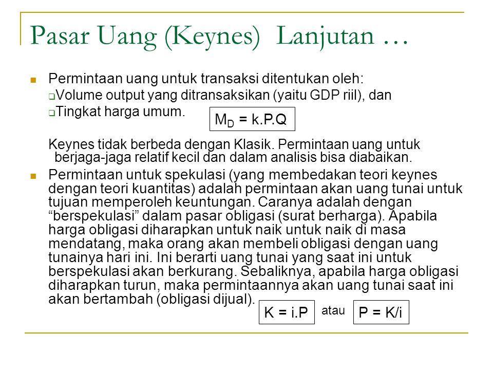 Pasar Uang (Keynes)Lanjutan … Permintaan uang untuk transaksi ditentukan oleh:  Volume output yang ditransaksikan (yaitu GDP riil), dan  Tingkat harga umum.