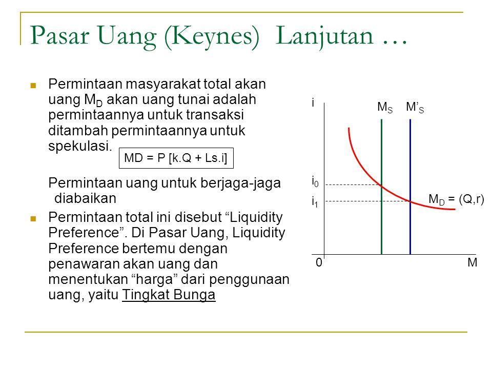 Pasar Uang (Keynes)Lanjutan … Tingkat bunga merupakan penghubung utama antara pasar uang dengan pasar barang, sebab tingkat bunga menentukan berapa pengeluaran investasi yang direncanakan oleh investor dan selanjutnya pengeluaran investasi ini menentukan tingkat permintaan agregat.