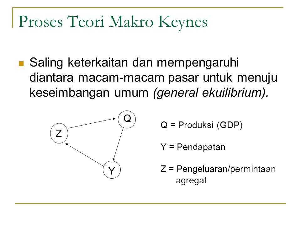 Pendekatan IS-LM Analisis keseimbangan umum pada pasar barang dan pasar uang, pada teori makro Keynes, Oleh John Hicks (1937).