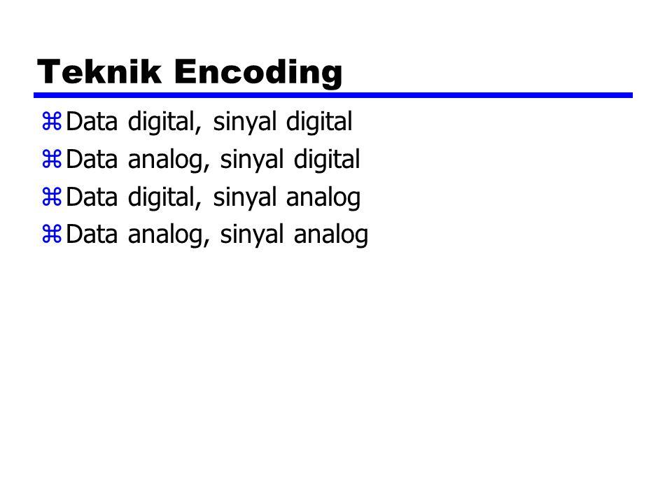 Kinerja Skema Modulasi Digital ke Analog zBandwidth yBandwidth ASK dan PSK berhubungan langsung ke bit rate (kecepatan bit) yBandwidth FSK berhubungan ke data rate (kecepatan data) untuk frekuensi-frekuensi yang lebih rendah, tetapi berhubungan dengan offset frekuensi yang termodulasi dari sinyal carrier pada frekuensi- frekuensi yang tinggi y(Lihat Stallings untuk perhihtungannya) zKetika terdapat noise, bit error rate dari PSK dan QPSK sekitar 3dB lebih tinggi (superior) terhadap ASK dan FSK