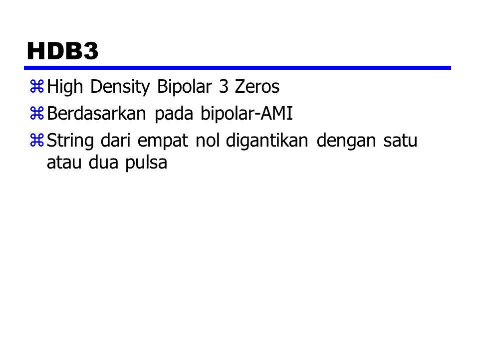 HDB3 zHigh Density Bipolar 3 Zeros zBerdasarkan pada bipolar-AMI zString dari empat nol digantikan dengan satu atau dua pulsa