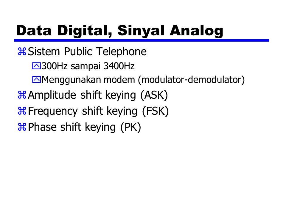 Data Digital, Sinyal Analog zSistem Public Telephone y300Hz sampai 3400Hz yMenggunakan modem (modulator-demodulator) zAmplitude shift keying (ASK) zFr