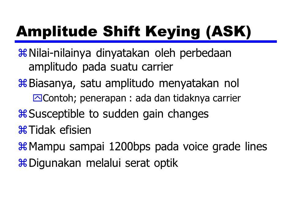 Amplitude Shift Keying (ASK) zNilai-nilainya dinyatakan oleh perbedaan amplitudo pada suatu carrier zBiasanya, satu amplitudo menyatakan nol yContoh;