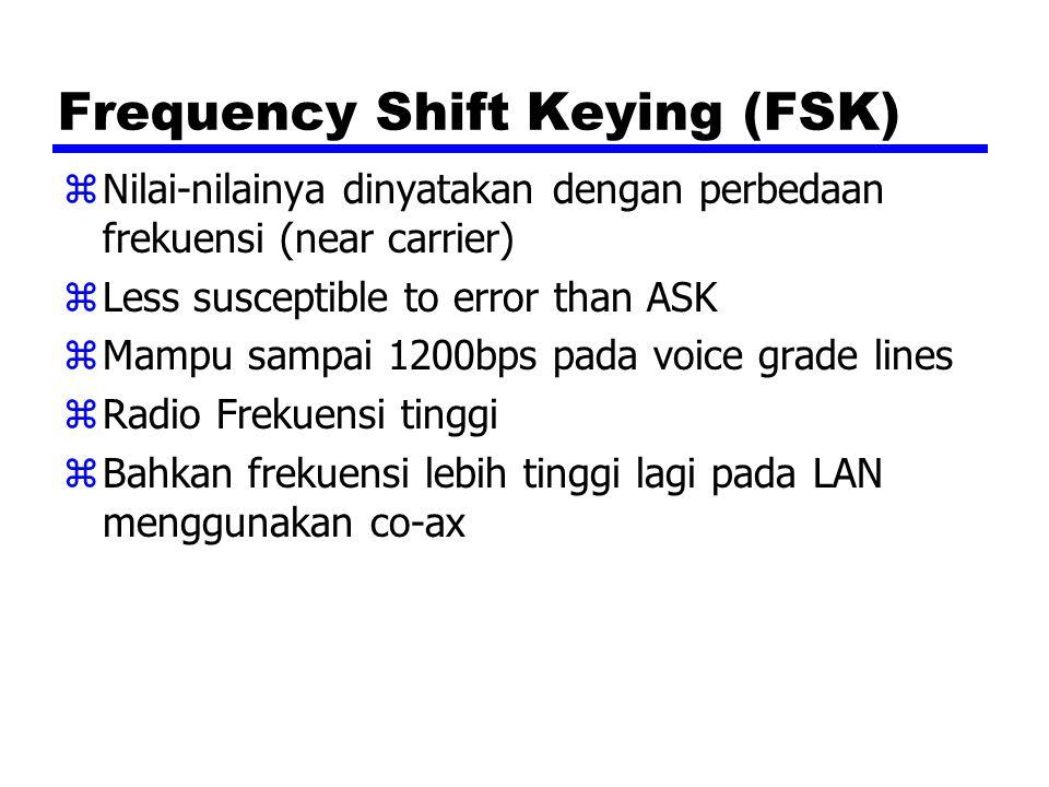 Frequency Shift Keying (FSK) zNilai-nilainya dinyatakan dengan perbedaan frekuensi (near carrier) zLess susceptible to error than ASK zMampu sampai 12