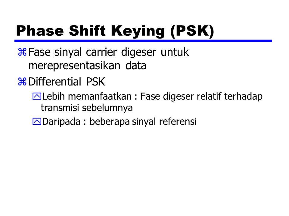 Phase Shift Keying (PSK) zFase sinyal carrier digeser untuk merepresentasikan data zDifferential PSK yLebih memanfaatkan : Fase digeser relatif terhad