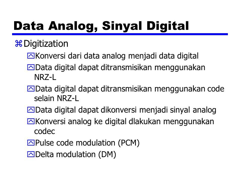 Data Analog, Sinyal Digital zDigitization yKonversi dari data analog menjadi data digital yData digital dapat ditransmisikan menggunakan NRZ-L yData d