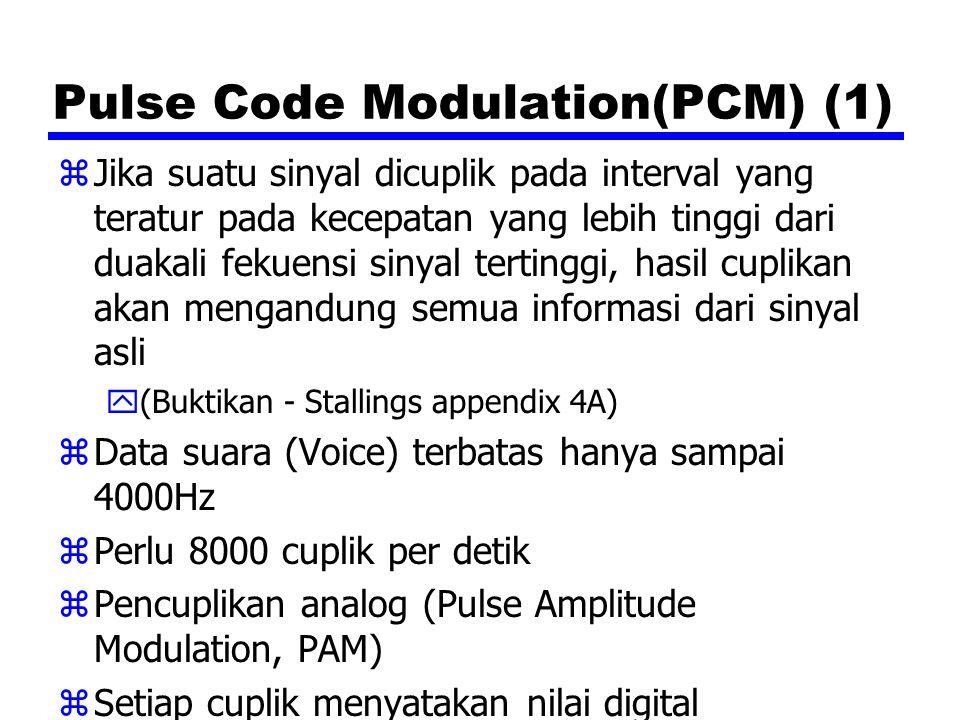 Pulse Code Modulation(PCM) (1) zJika suatu sinyal dicuplik pada interval yang teratur pada kecepatan yang lebih tinggi dari duakali fekuensi sinyal te