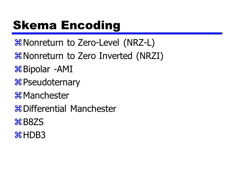 Nonreturn to Zero-Level (NRZ-L) zDua perbedaan tegangan untuk bit 0 dan 1 zTegangan konstan selama interval bit yTidak ada transisi, Contoh; Tidak ada perubahan kembali ke tegangan nol zContoh; Tidak ada tegangan untuk nol, tegangan konstan positif untuk satu zLebih sering, tegangan negatif untuk nilai satu dan positif untuk yang lain zInilah NRZ-L