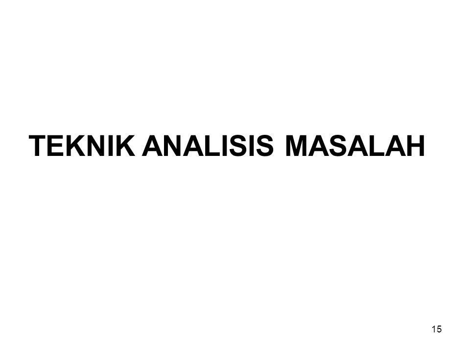 15 TEKNIK ANALISIS MASALAH
