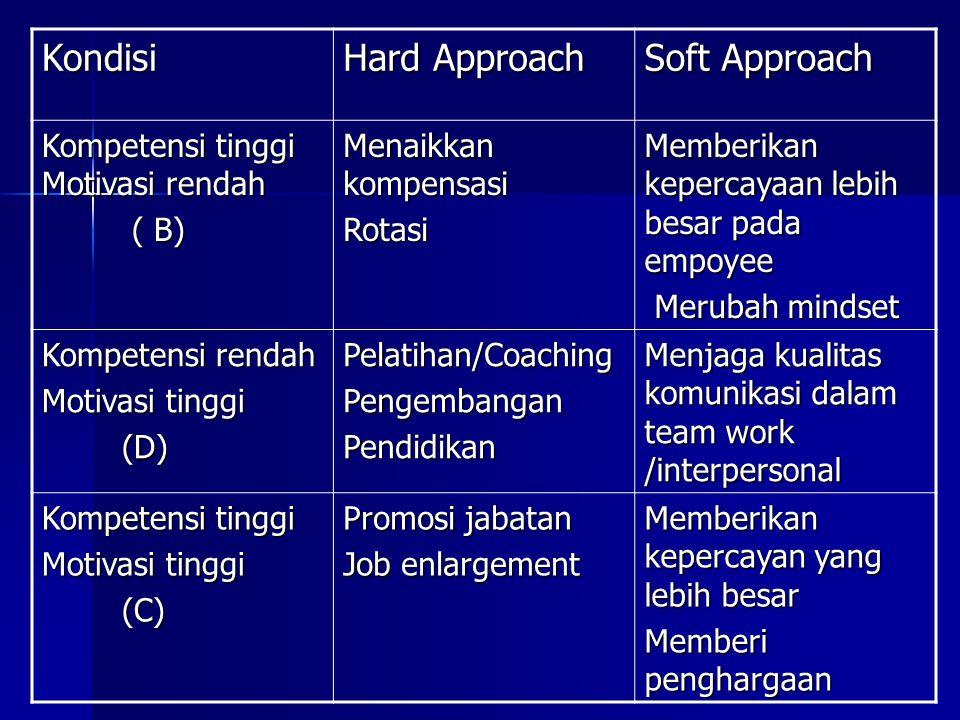 Kondisi Hard Approach Soft Approach Kompetensi tinggi Motivasi rendah ( B) ( B) Menaikkan kompensasi Rotasi Memberikan kepercayaan lebih besar pada em