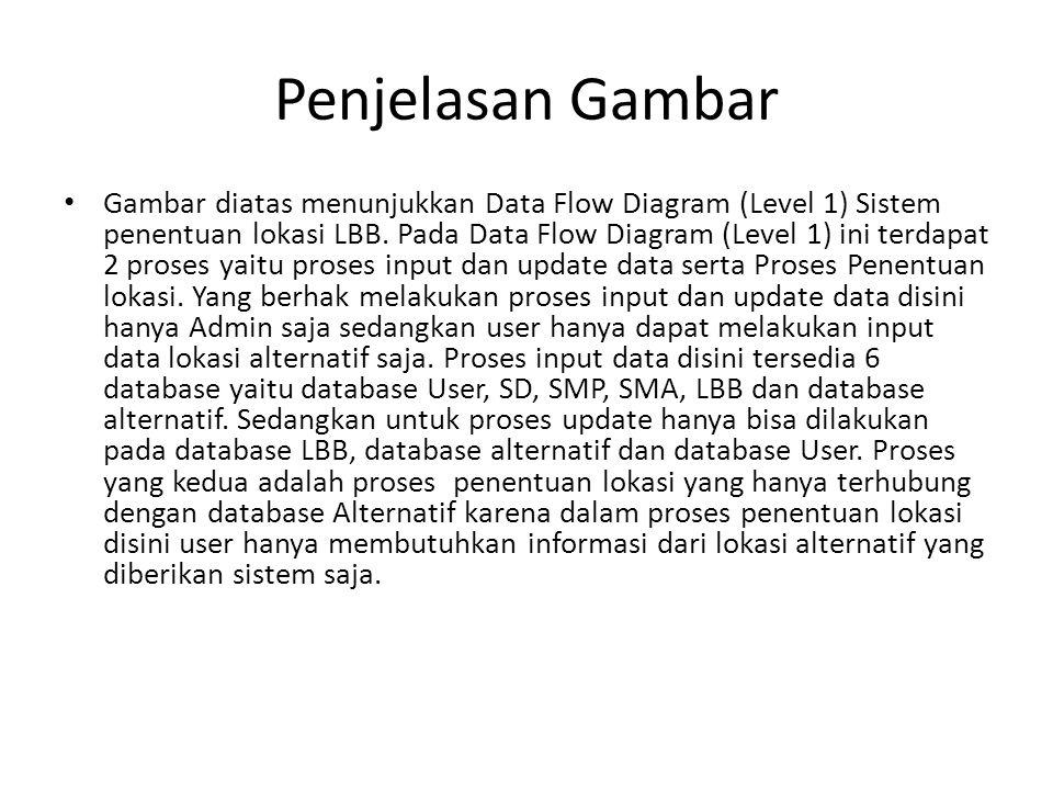 Penjelasan Gambar Gambar diatas menunjukkan Data Flow Diagram (Level 1) Sistem penentuan lokasi LBB. Pada Data Flow Diagram (Level 1) ini terdapat 2 p