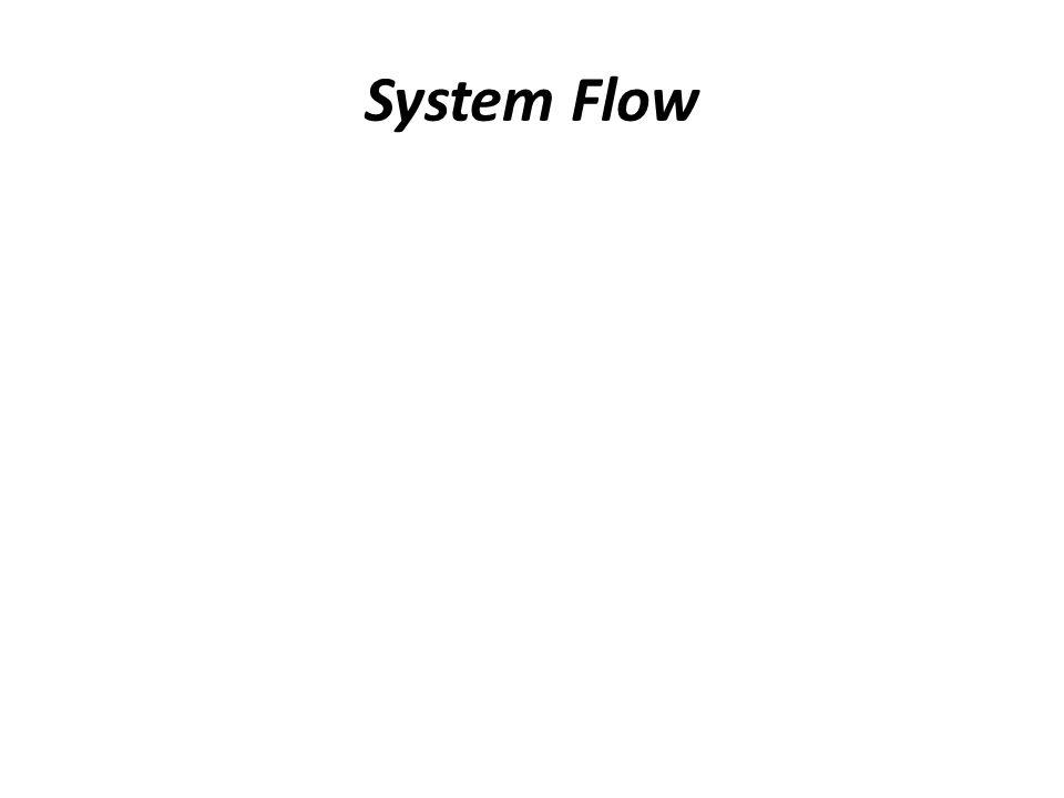 Penjelasan Gambar Gambar diatas menjelaskan bagaimana alur proses dari sistem yang penulis rancang.