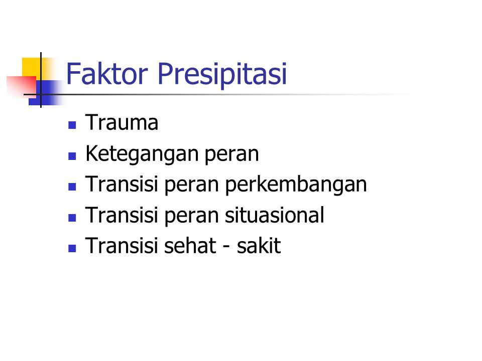Faktor Presipitasi Trauma Ketegangan peran Transisi peran perkembangan Transisi peran situasional Transisi sehat - sakit