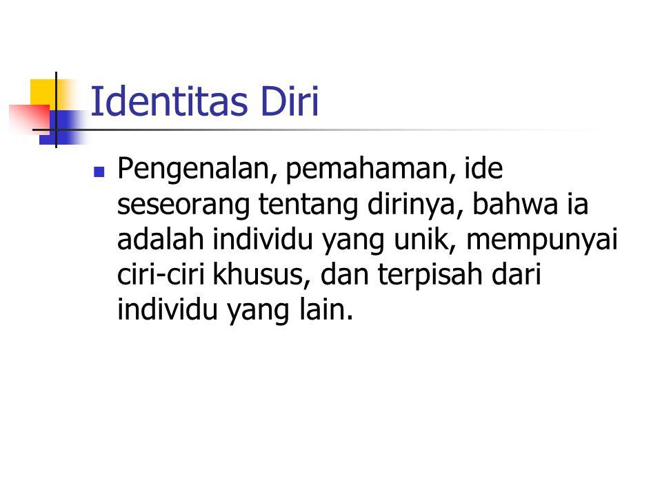 Identitas Diri Pengenalan, pemahaman, ide seseorang tentang dirinya, bahwa ia adalah individu yang unik, mempunyai ciri-ciri khusus, dan terpisah dari