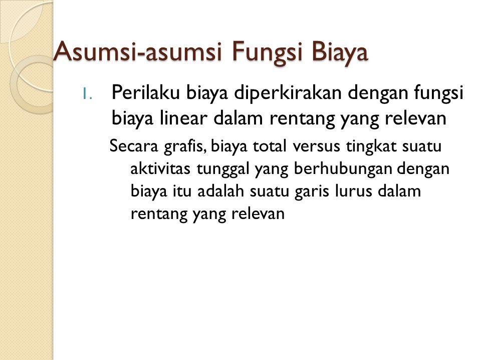 Asumsi-asumsi Fungsi Biaya 1.