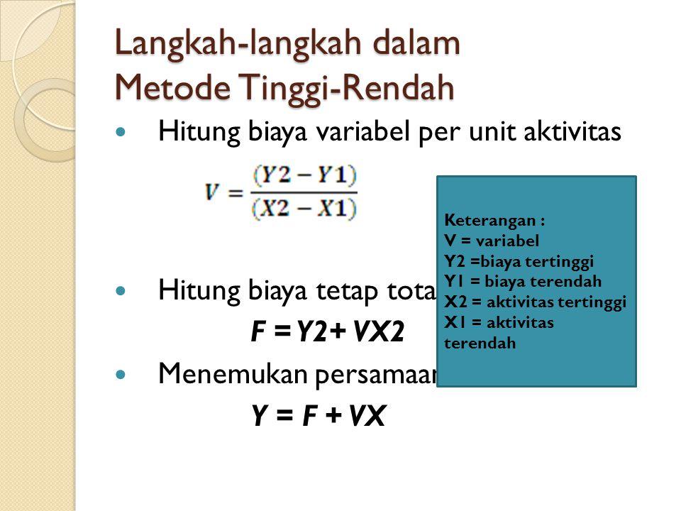 Langkah-langkah dalam Metode Tinggi-Rendah Hitung biaya variabel per unit aktivitas Hitung biaya tetap total F = Y2+ VX2 Menemukan persamaan Y = F + VX Keterangan : V = variabel Y2 =biaya tertinggi Y1 = biaya terendah X2 = aktivitas tertinggi X1 = aktivitas terendah