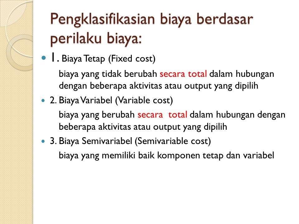 Klasifikasi Biaya Menurut Waktu Pengakuan Biaya Produk ( Product cost ) Biaya Periode ( Period cost ) Cost Accounting - Daljono33
