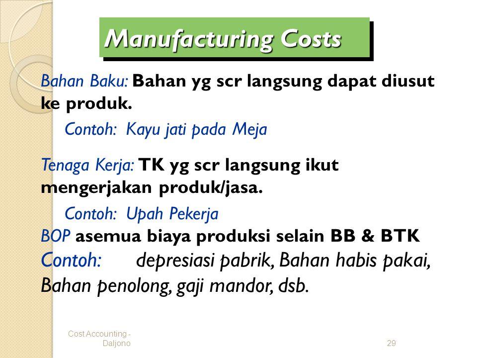 Manufacturing Costs Bahan Baku: Bahan yg scr langsung dapat diusut ke produk. Contoh: Kayu jati pada Meja Tenaga Kerja: TK yg scr langsung ikut menger