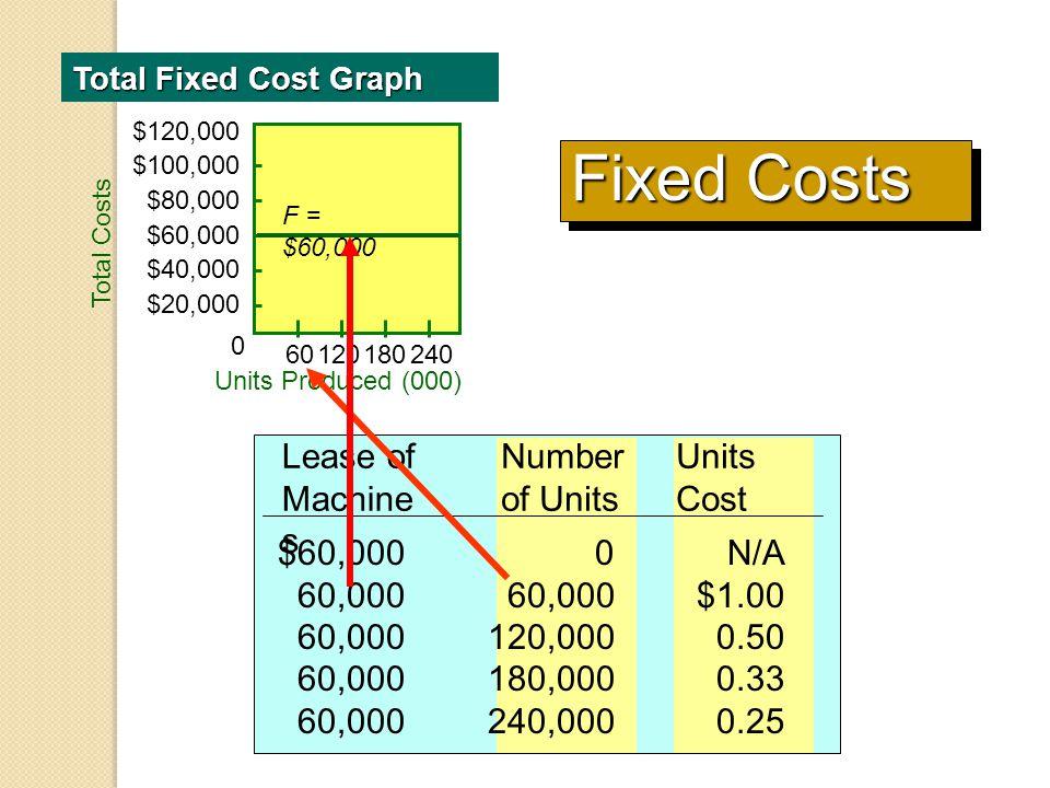 Klasifikasi berdasarkan hubungan dengan produk Biaya langsung Biaya tidak langsung