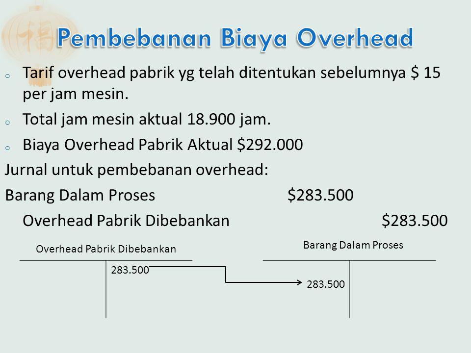 o Tarif overhead pabrik yg telah ditentukan sebelumnya $ 15 per jam mesin. o Total jam mesin aktual 18.900 jam. o Biaya Overhead Pabrik Aktual $292.00